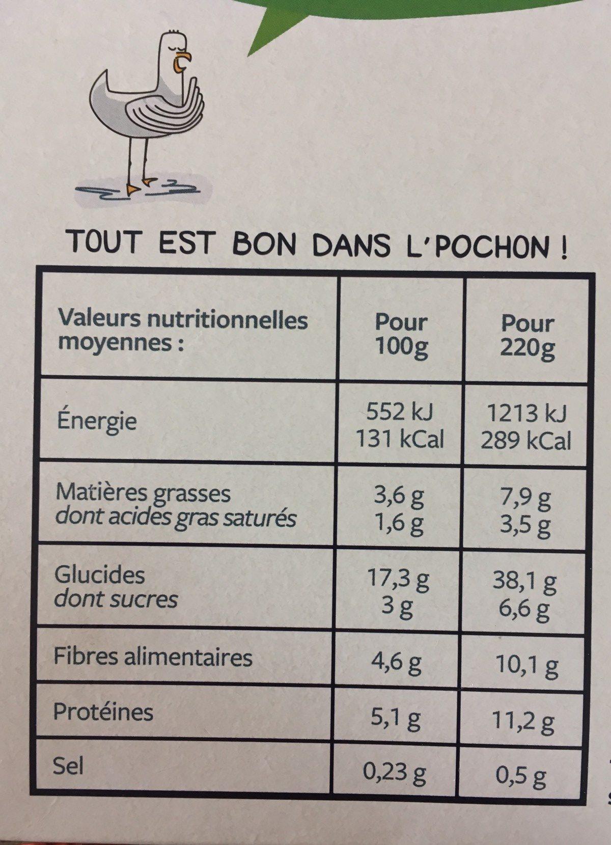 Poêlée Carotte, lentille et Haricot de mer - Voedingswaarden - fr
