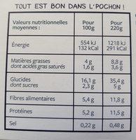 Poêlée Pois cassé, céleri et Haricot de mer - Voedingswaarden - fr
