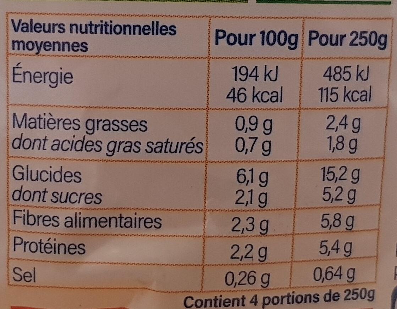 Soupe petits pois, carotte et algue dulce - Informations nutritionnelles
