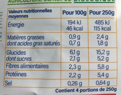 Soupe Petit pois, carotte et algue Dulse 1kg - Informations nutritionnelles - fr