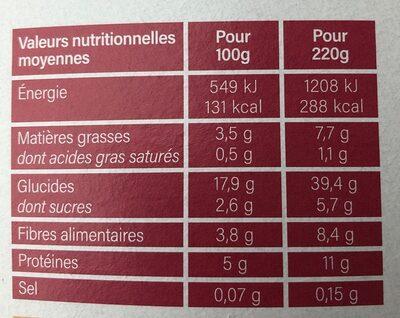 Poêlée Haricot rouge, poivron et algue Dulse - Informations nutritionnelles - fr