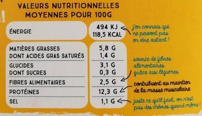 Saucisses Poulet Aubergine et Thym - Informations nutritionnelles