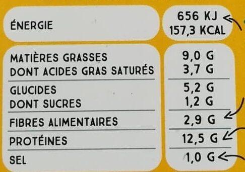 Boulettes Boeuf Carotte et Citronnelle - Informations nutritionnelles