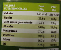 Pomme Figue - Nutrition facts