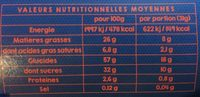 Le Brownie - Nutrition facts