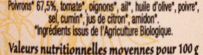 Poivronade - Ingrediënten - fr