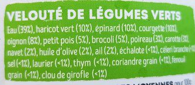 Soupe fraiche Légumes Verts - Ingrédients