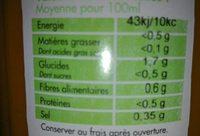 Soupe Carotte, Panais et Curcuma - Nutrition facts