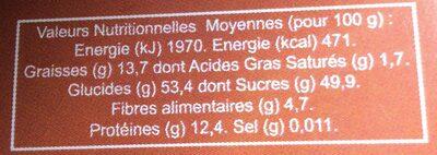 Macarons aux amandes et au miel - Informations nutritionnelles