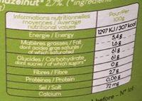 Confiture de lait de chèvre à la noisette - Informations nutritionnelles - fr