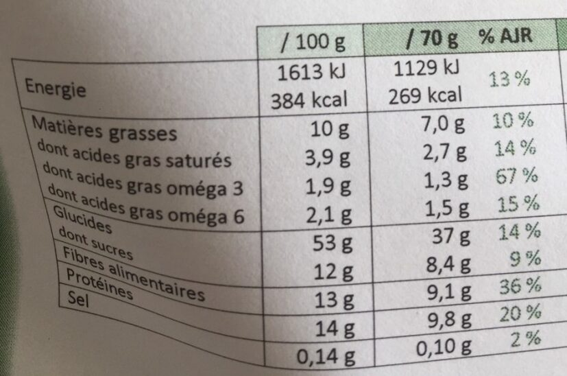 Muesli Goji Chia Coco - Informations nutritionnelles - fr
