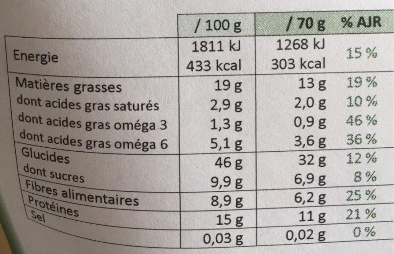 Muesli Cajou Raisin Lin - Nutrition facts