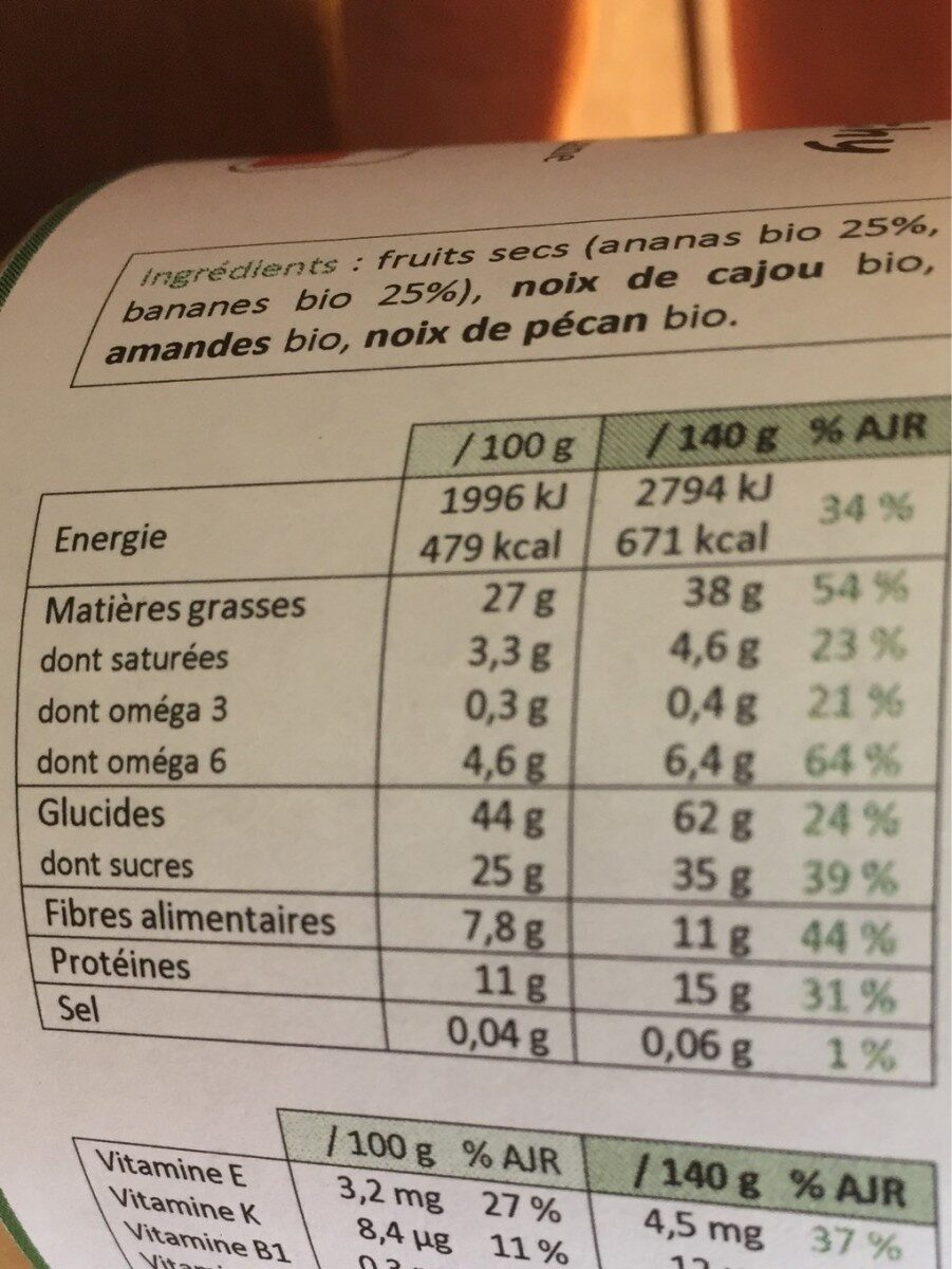 Box Ananas & Banane - Informations nutritionnelles