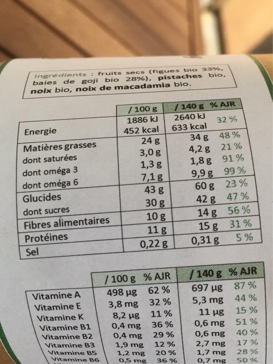 Box Figue & Goji - Ingrediënten - fr