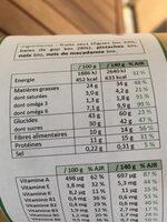 Box Figue & Goji - Voedingswaarden - fr