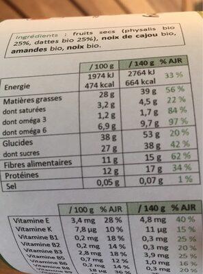 Box Physalis & Datte - Informations nutritionnelles
