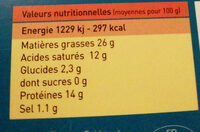 Rillettes de maquereau moutarde à l'ancienne - Informations nutritionnelles - fr