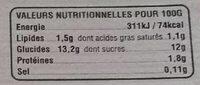 Yaourt Brassé Pruneaux - Nutrition facts