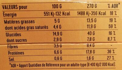 Dahl lait de coco - Voedingswaarden