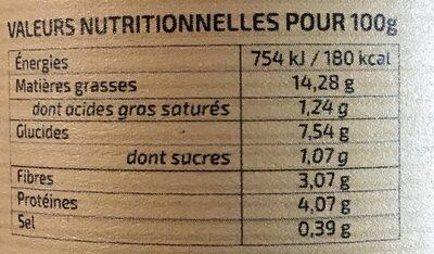 Sauce condimentaire poivre-vert et échalote - Nutrition facts