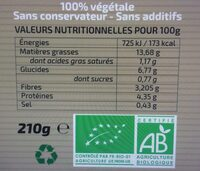 MieuMnaise moutarde à l'ancienne - Nutrition facts