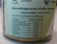 Sauce Estragon - Voedingswaarden - fr