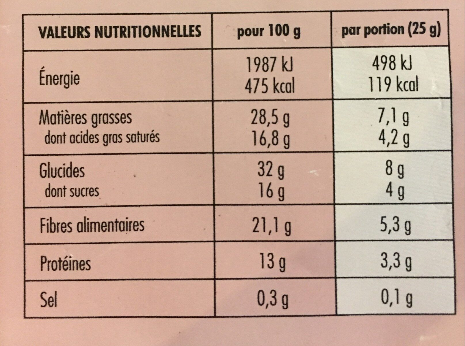 Billes chocolat au Lait - Informazioni nutrizionali - fr