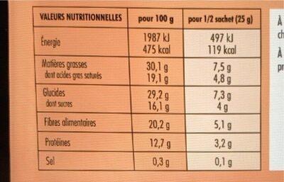 Billes chocolat Coco - Informazioni nutrizionali - fr