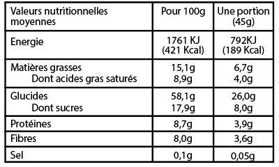 Céréales petit déjeuner - Chocolat Noir & Noix de coco - Informations nutritionnelles - fr