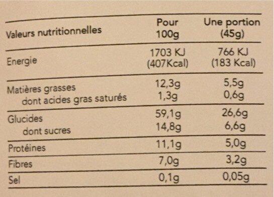 Céréales petit déjeuner - Amande & Citron - Informations nutritionnelles - fr