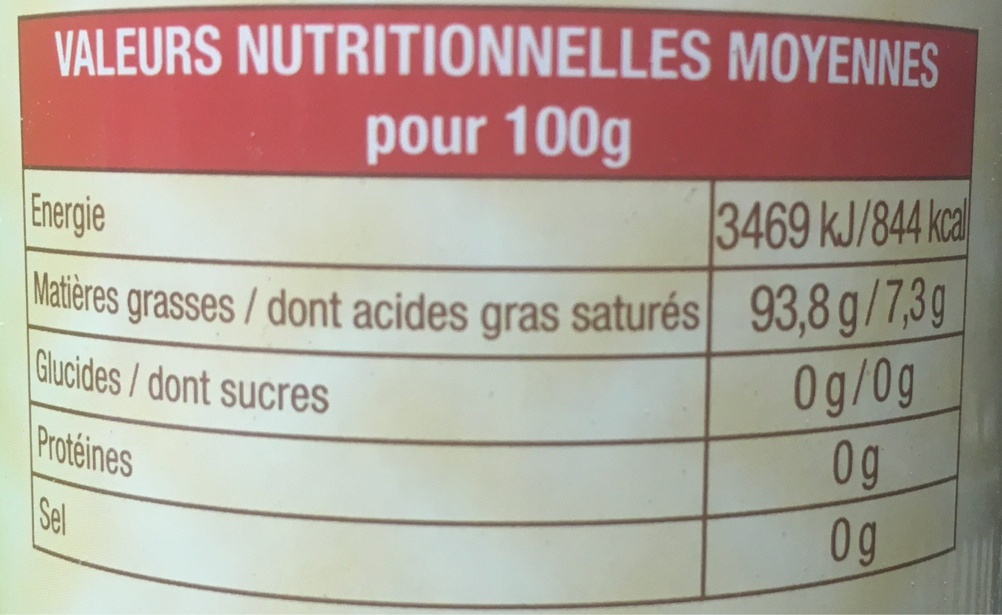 Aerosol Graiss'vit 600ML !pce Malcos - Informations nutritionnelles - fr