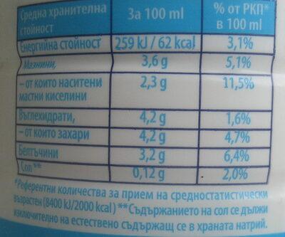 Прясно мляко краве - 3,6% масленост - Información nutricional