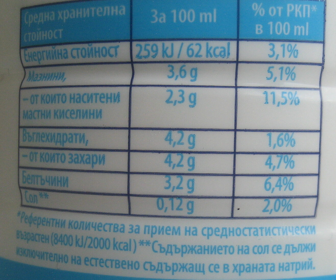 Прясно мляко краве - 3,6% масленост - Informations nutritionnelles - bg