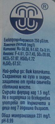 Хисар натурална минерална вода - Ingrédients