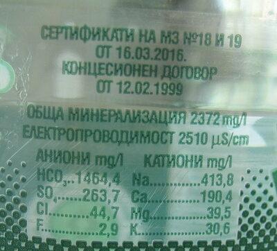 Михалково натурална минерална вода - газирана - Ingrédients