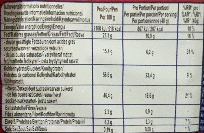 kitkat - Nutrition facts - de