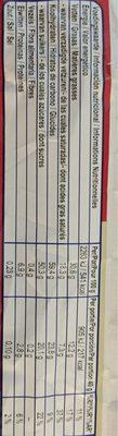 Nestlé Kit Kat Chunky White 24X40G - Informations nutritionnelles - fr