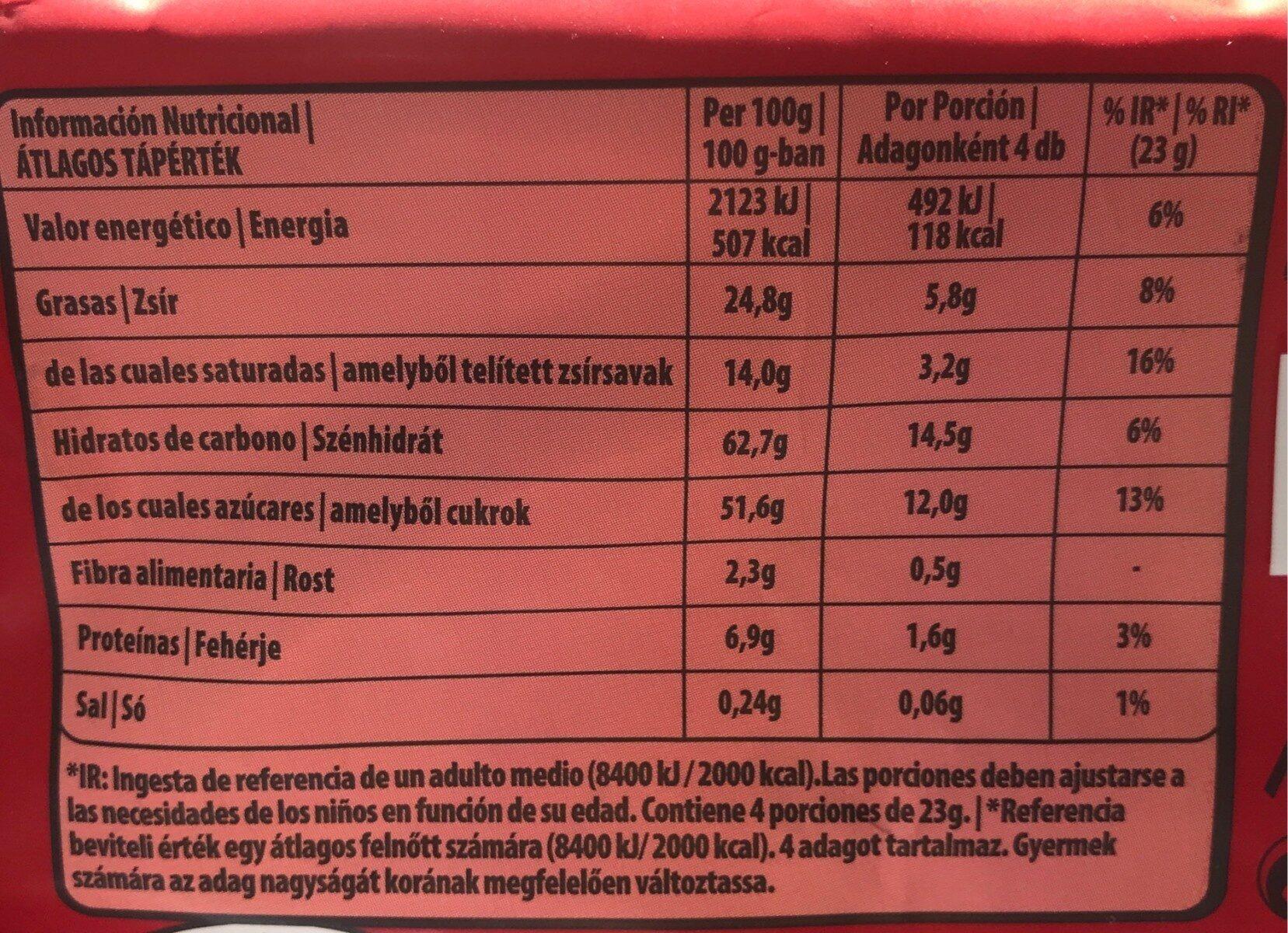 Kit Kat Bites - Wartości odżywcze - es