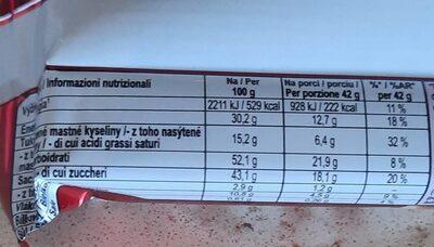 Kit Kat Chucky peanut butter - Хранителна информация - en