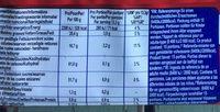 KitKat chunky - Informations nutritionnelles - fr