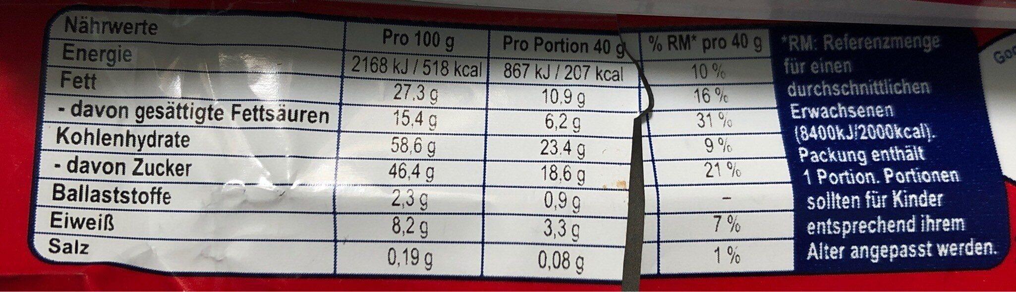 KitKat Chunky - Informations nutritionnelles - de