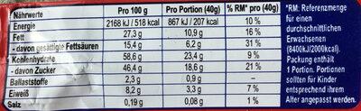KitKat Chunky - Nutrition facts - de