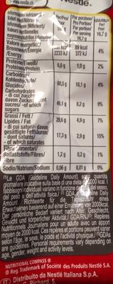 Kit Kat Mini Mix - Informations nutritionnelles