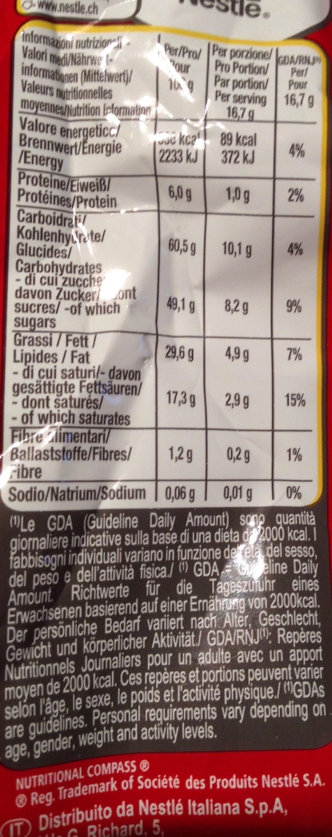 Kit Kat Mini Nutritional Information Besto Blog