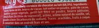 Kit Kat Chunky - Ingrediënten