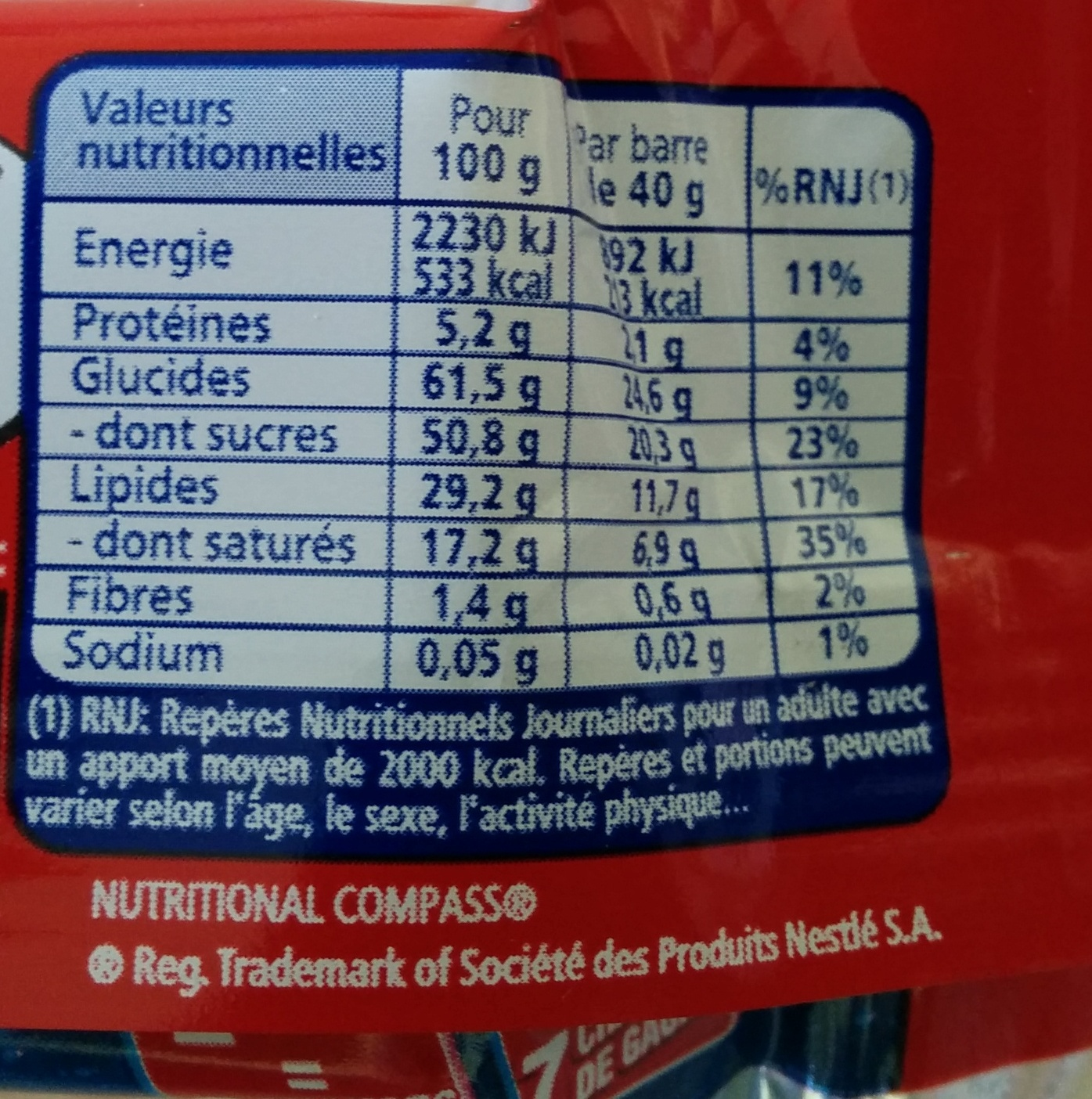 Kit Kat Chunky - Informations nutritionnelles - fr