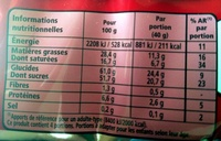 KitKat Chunky - Informations nutritionnelles