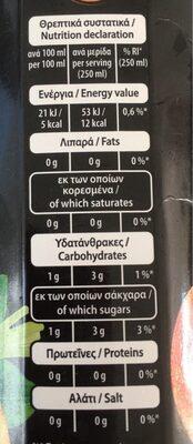 Multifruit - Διατροφικά στοιχεία - fr