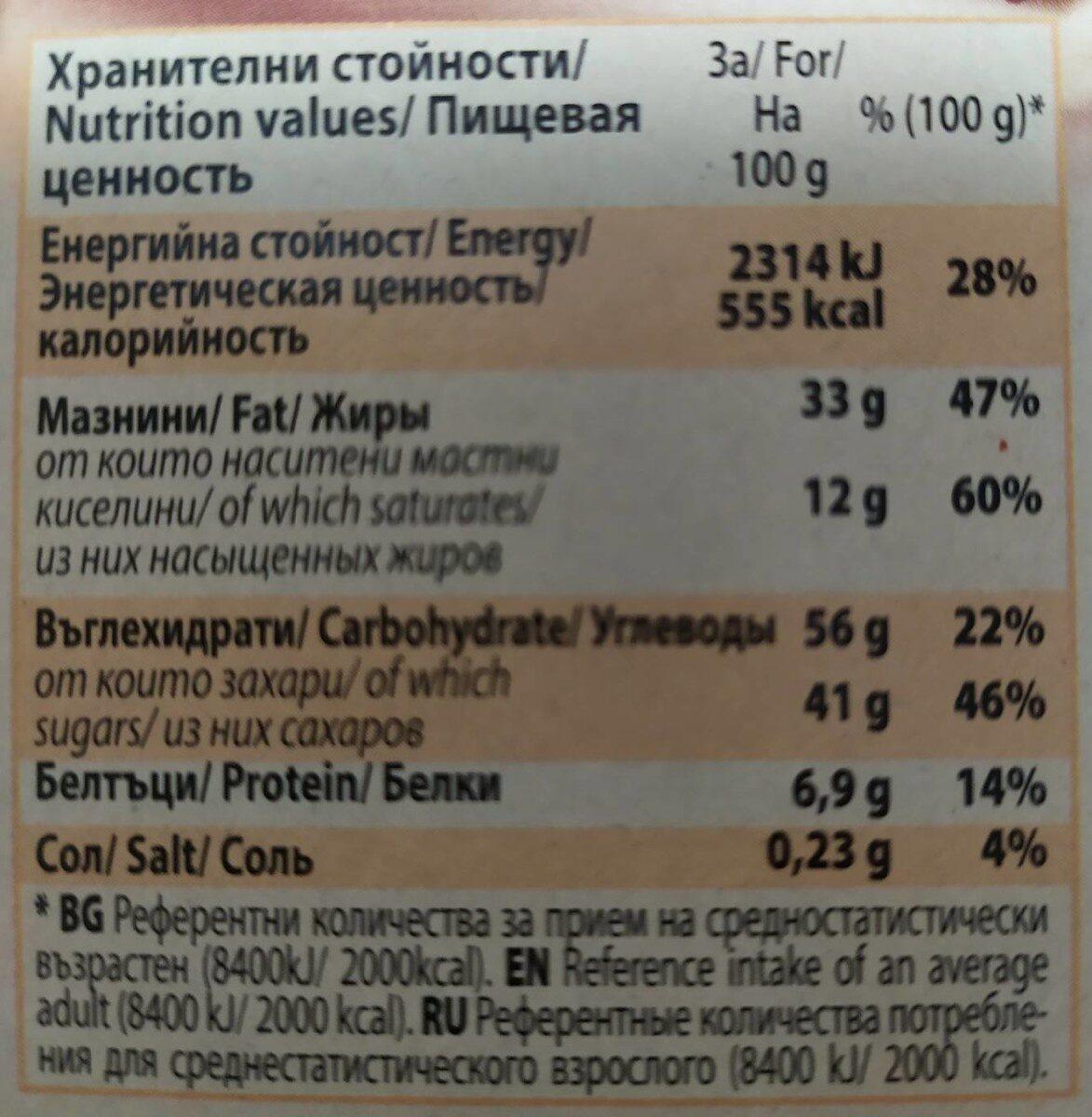 Chudo - Хранителна информация - en