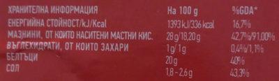 Български кашкавал от краве мляко - Хранителна информация - bg